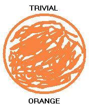Trivial Orange